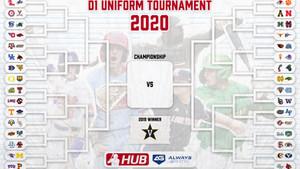 2020 Uniform Voting Tournament