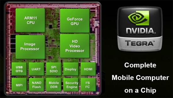 NVIDIA Tegra 650 Processor