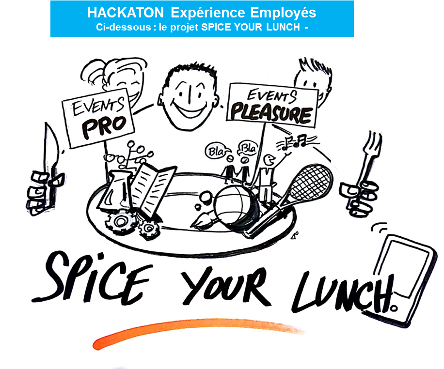 Spice Your lunch - Hackaton
