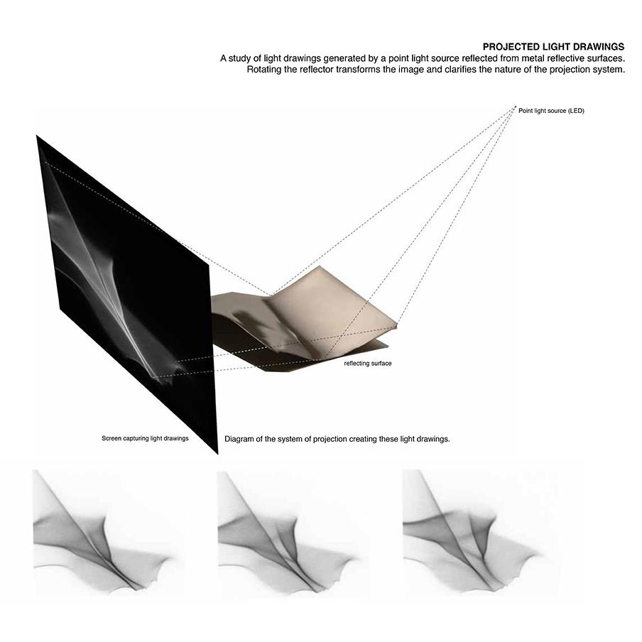 Light_box_reflective_diagrams