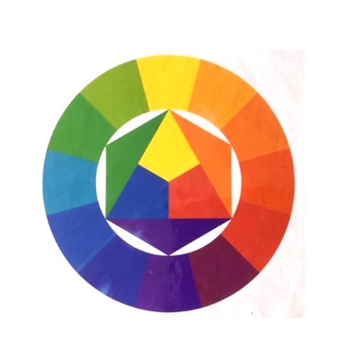 hexagone chromato.PNG