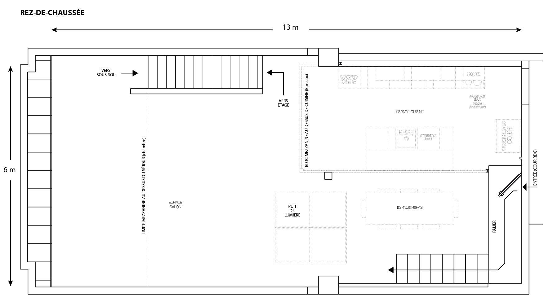 Plan du projet - rdc