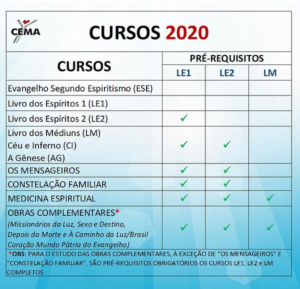 CURSOS_2020_-_PRÉ-REQUISITOS.png