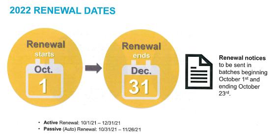 CC renewal dates.png