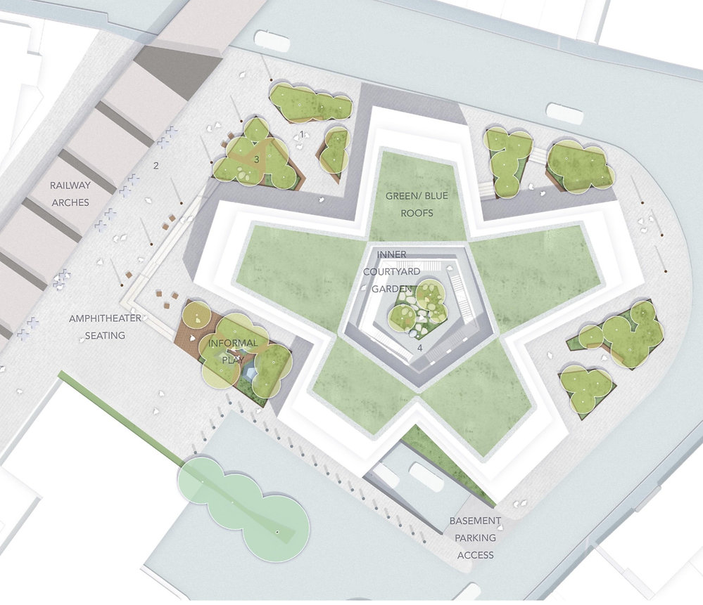 Residential Development Landscape