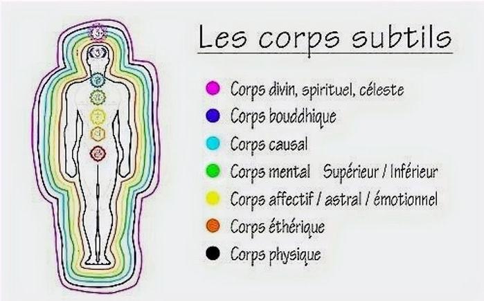 corps%20subtils%203_edited.jpg