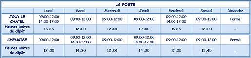 ouverture de la poste de Jouy le Chatel