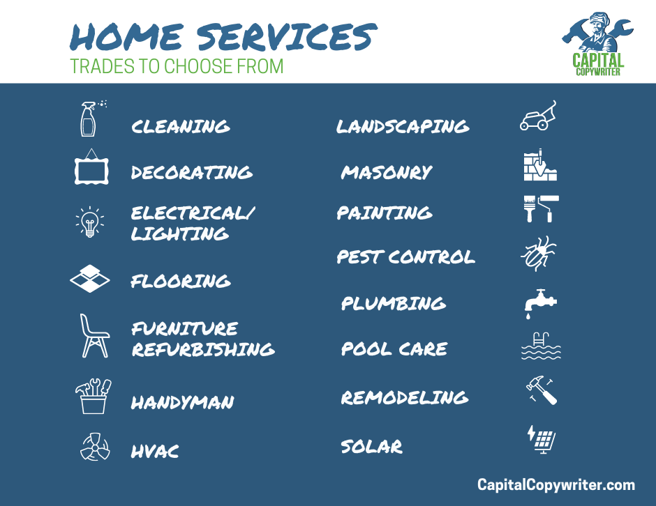 List of home services trades
