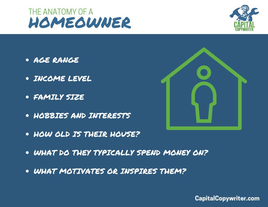 Homeowner Demographics for Contractors