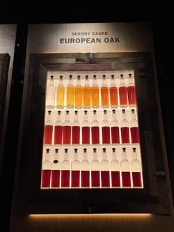 aging color bottle chart