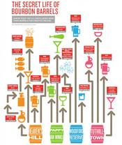 Part-3-Life-of-a-Bourbon-Barrel.jpg