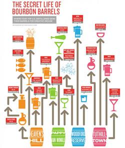 Part-3-Life-of-a-Bourbon-Barrel