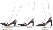 靴のヒールの高さは変更できる?