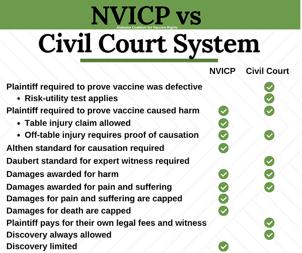 NVICP vs Civil Court System (1).png