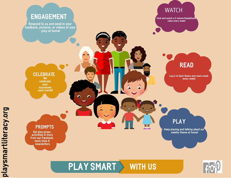 PlaySmart Literacy
