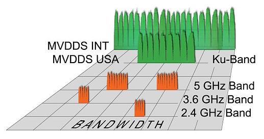 signals-spectrume.jpg