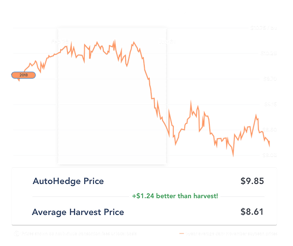 1 year soybeans mobile.png