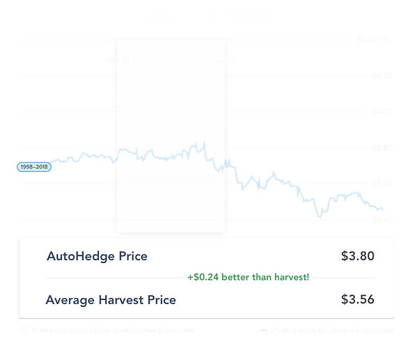 20 year corn_april-pricing.png