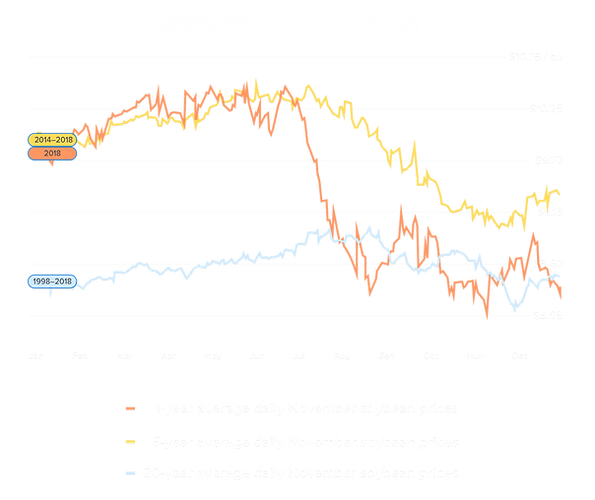 combined soybeans mobile.png