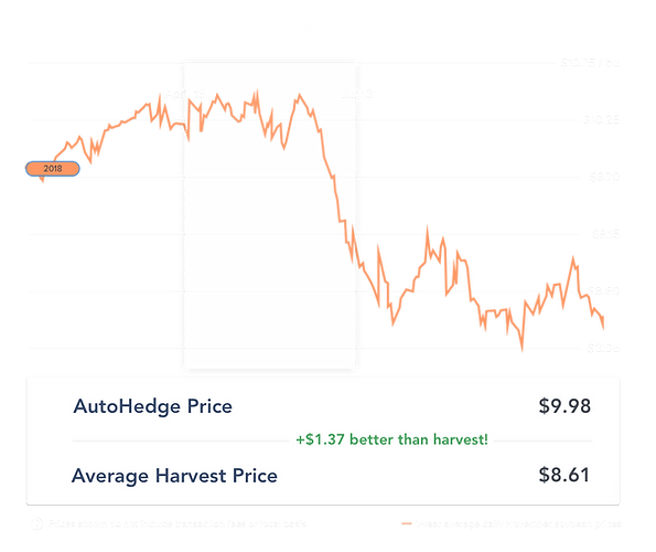 1 year soybeans_april-pricing.png