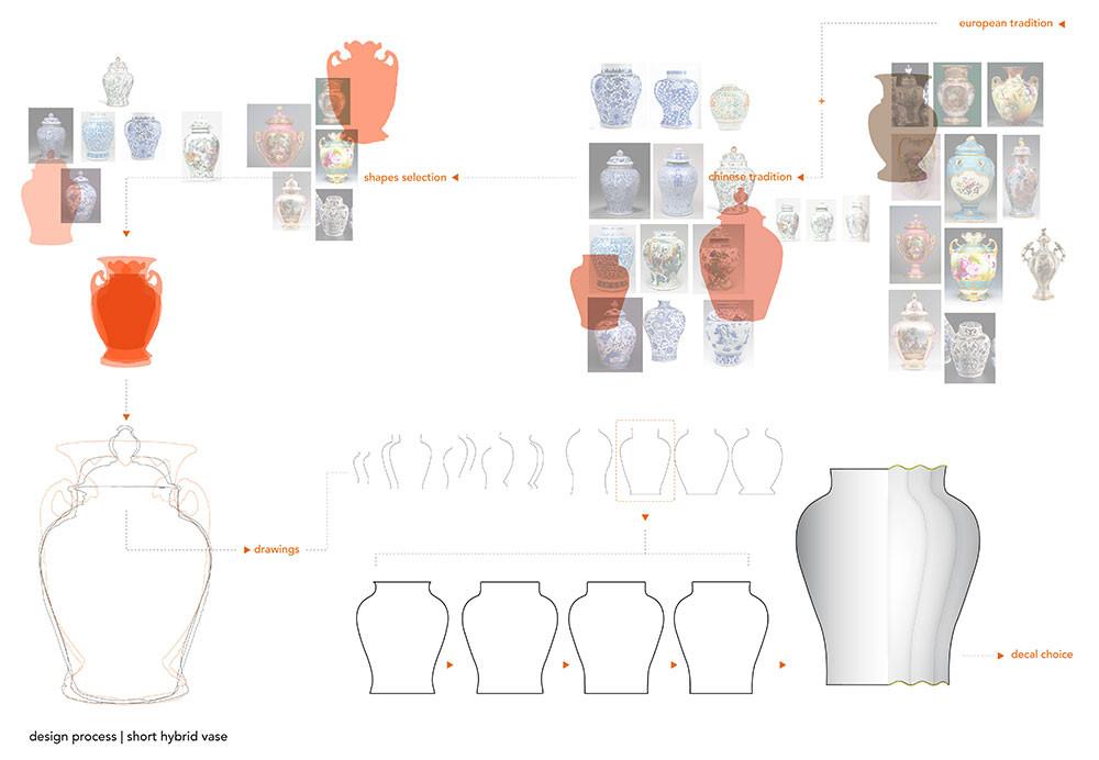 Short_Hybrid-vase_design.jpg