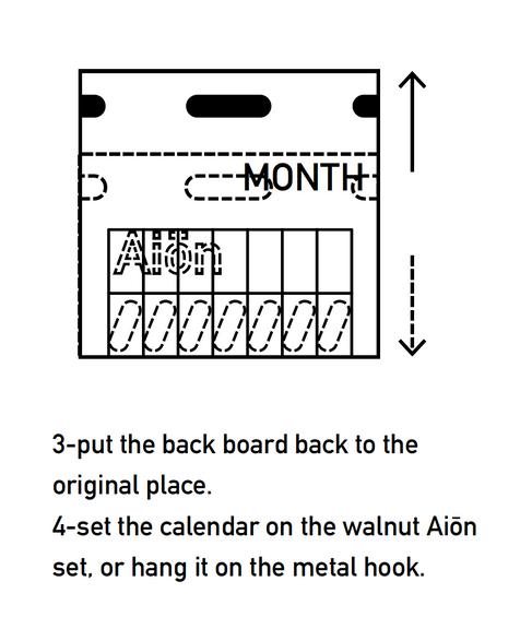 How to use Aiōn 2