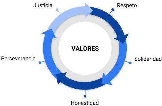 VALORES.jpg