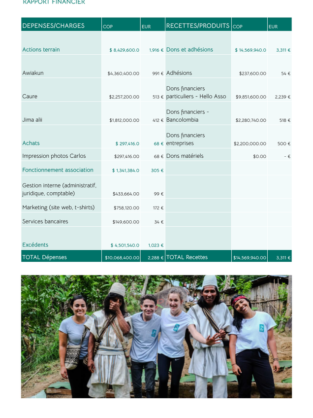 RAPPORT ANNUEL 2021 (13).png
