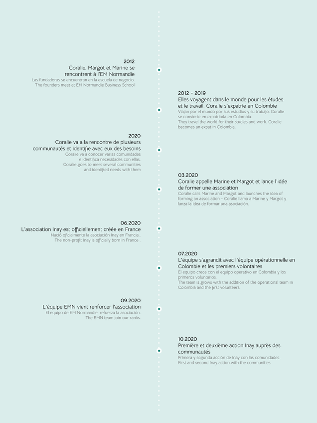 RAPPORT ANNUEL 2021 (3).png
