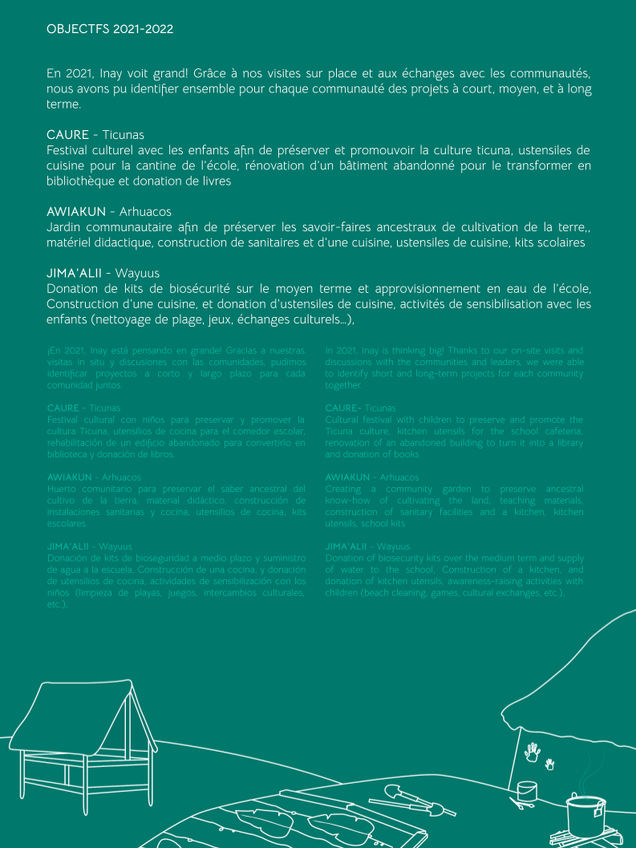 RAPPORT ANNUEL 2021 (14).png