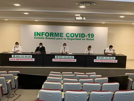 SLP alcanzó los mil 64 contagios por Covid-19, nueva cifra histórica