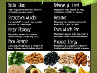 One in three Australians are estimated to be deficient in magnesium.  Why does that matter & wha