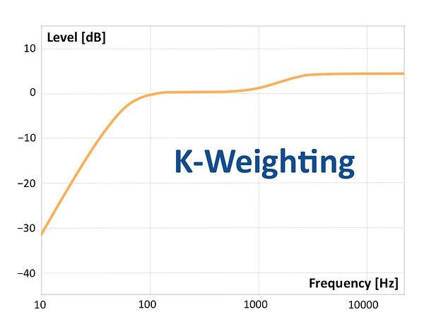 kweighting.jpg