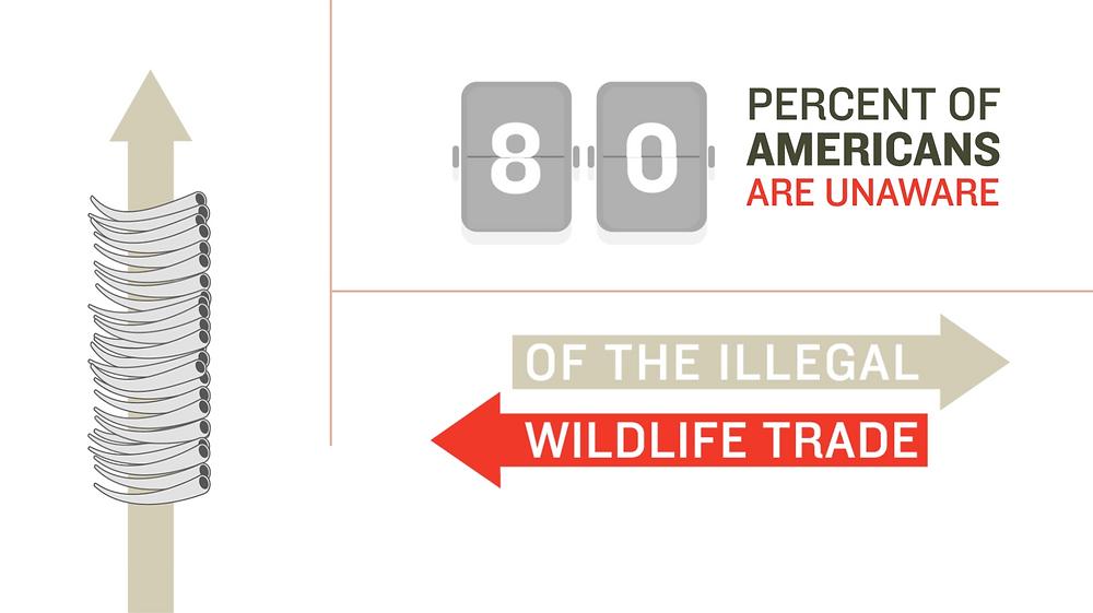 #StopWildlifeTrafficking - WildAid & U.S. Fish & Wildlife Service