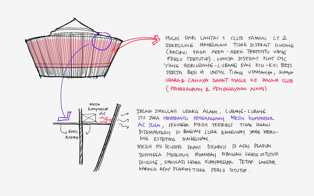 Konsep solusi permasalahan untuk sirkulasi dan penghawaan udara bangunan ORBEAT