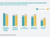 What are the top three benefits realized through your AI investments?