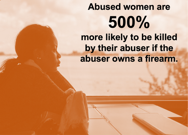 Abused women are 500% more likely to be killed by their abuser if the abuser owns a firearm.