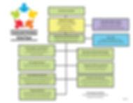 COAT Org Chart.jpg