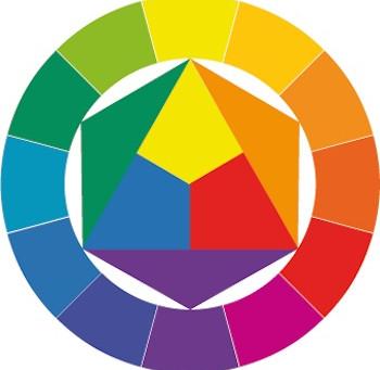 Johannes Itten Colour theory - LO7
