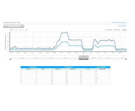 Screenshot 2020-03-07 at 11.03.50.png