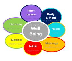 AngeHarmony -Wellbeing