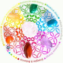 angeharmony  - reiki & crystalsjpg