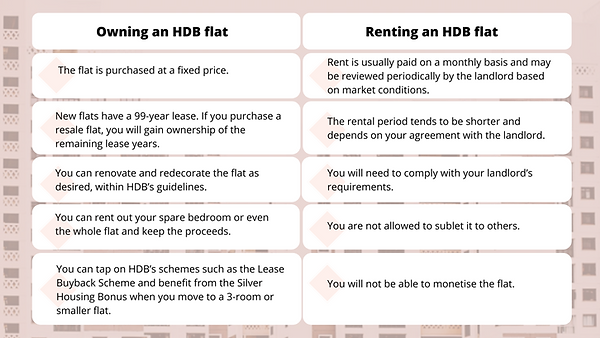 rent or own.png