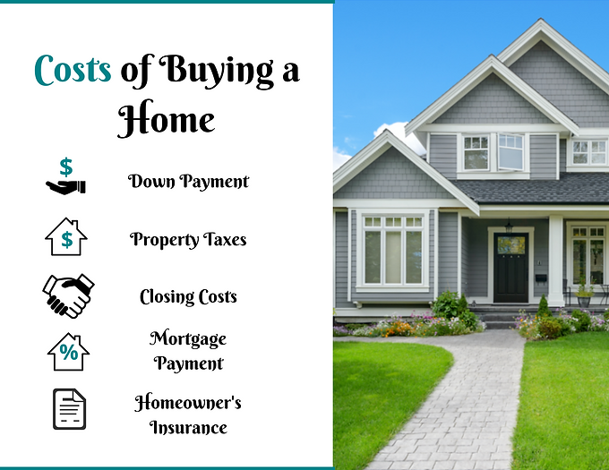 Costs of Buying a Home (1).png