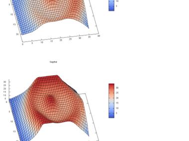 Lens Field Curvature Visualization
