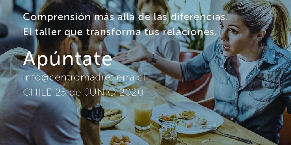 Conversaciones Seguras en Chile