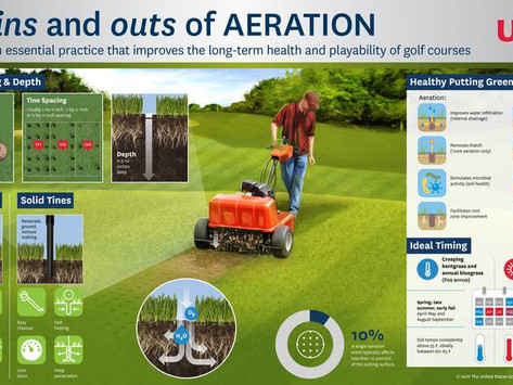 Aeration - So Good For The Course