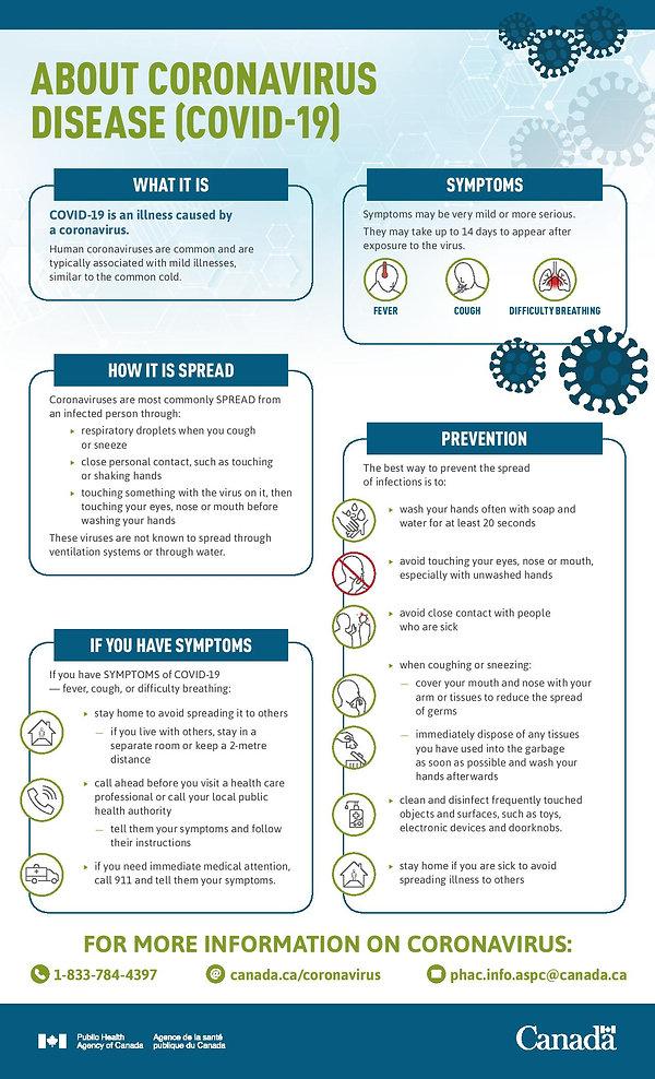about-coronavirus-disease-covid-19-page-