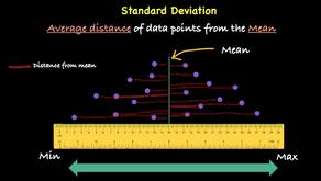 Statistics Simplified# 8: Standard Deviation