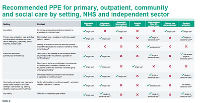 recommendations for primary care.PNG